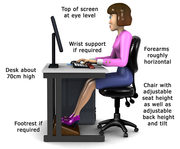 Proper seating when working on ICT equipment
