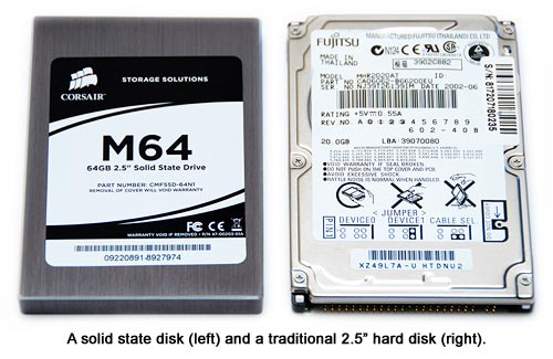 SSD and 2.5 inch hard disk